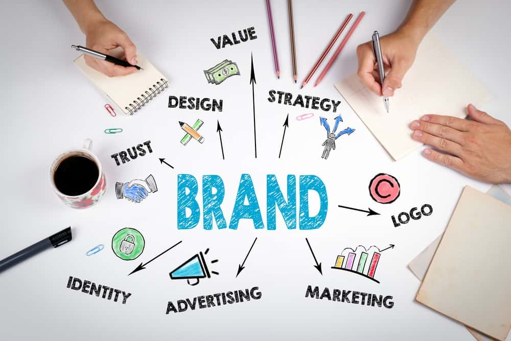 Tips on branding- diagram showing all the elements of branding